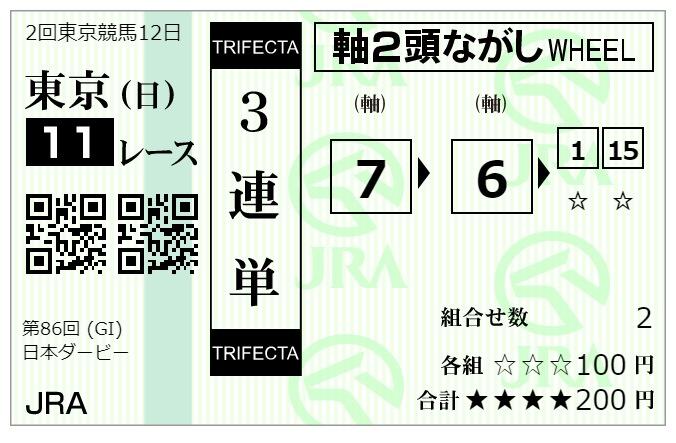 日本ダービーの馬券